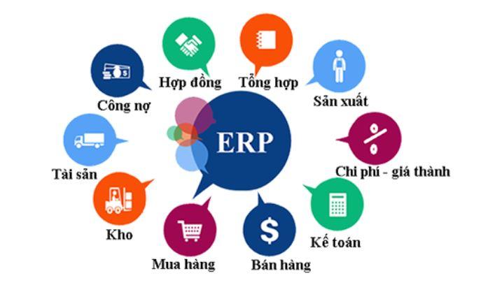 Những ưu điểm của phần mềm ERP.
