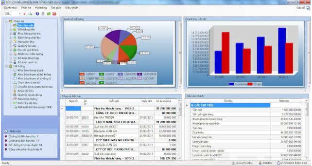 Vai trò của phần mềm kế toán