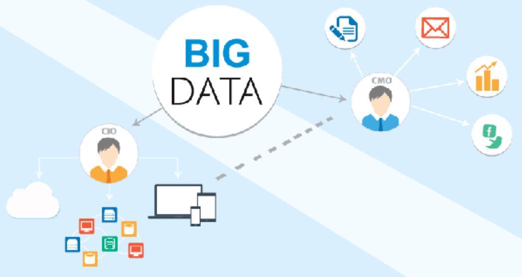 sử dụng dữ liệu thông tin khách hàng