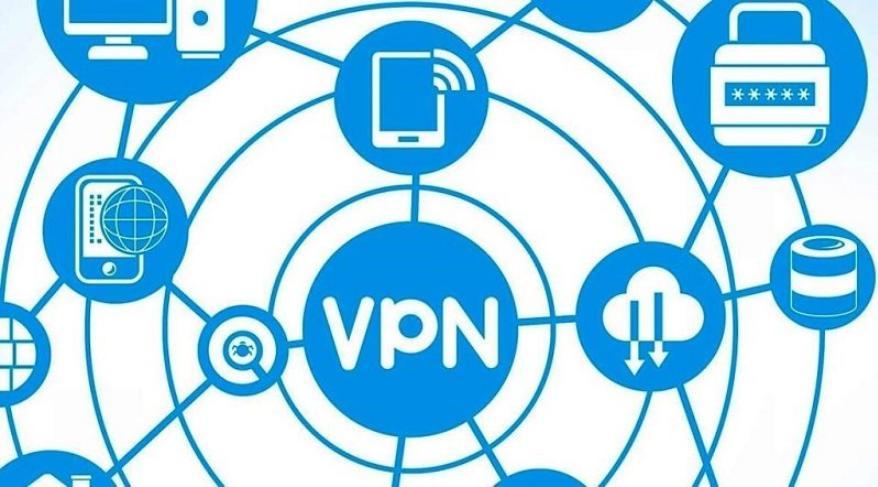 Lợi ích của phần mềm VPN
